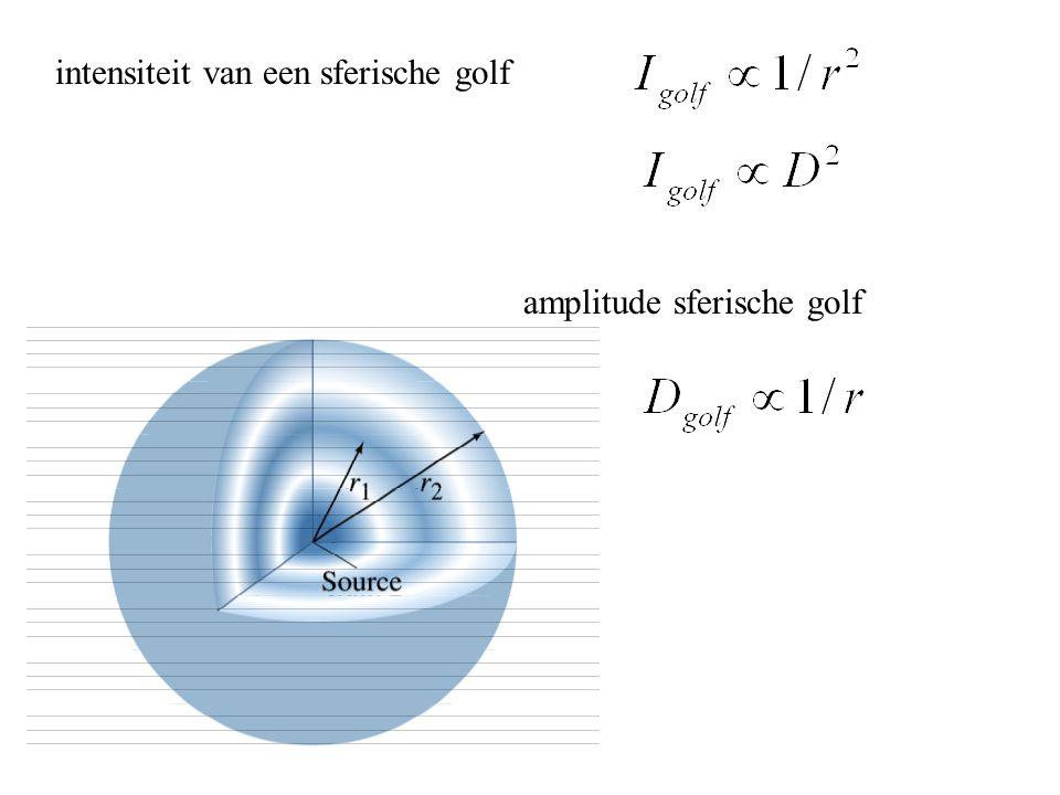 intensiteit van een sferische golf