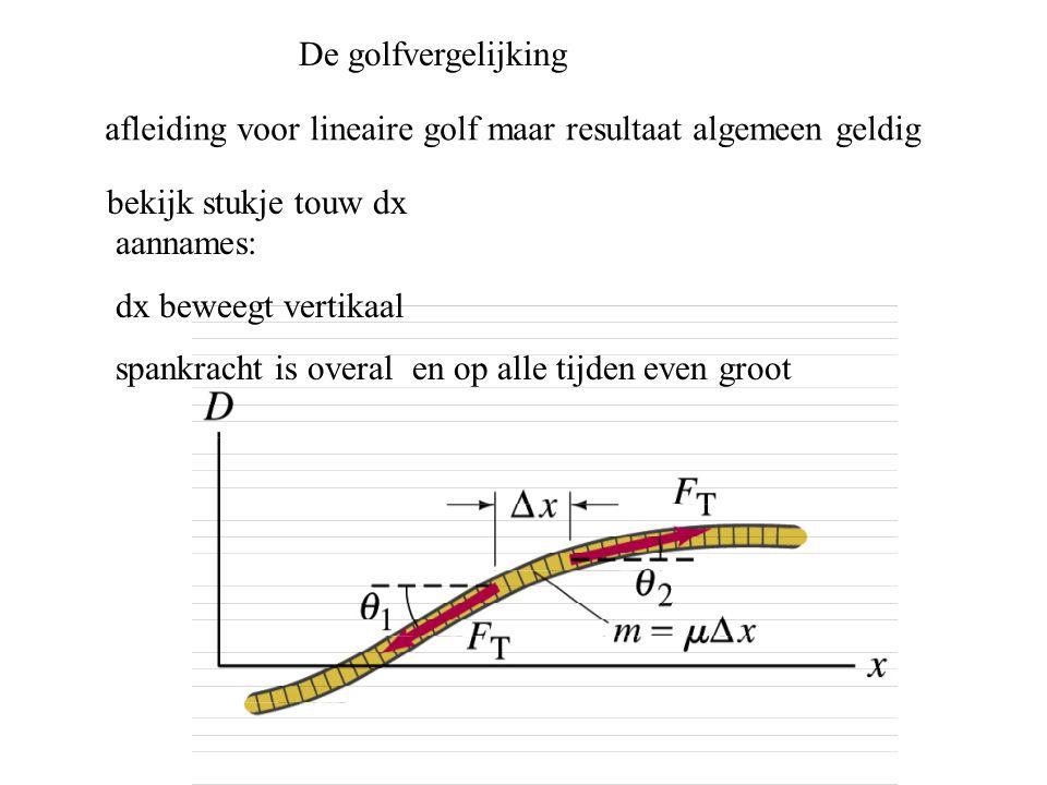 De golfvergelijking afleiding voor lineaire golf maar resultaat algemeen geldig. bekijk stukje touw dx.