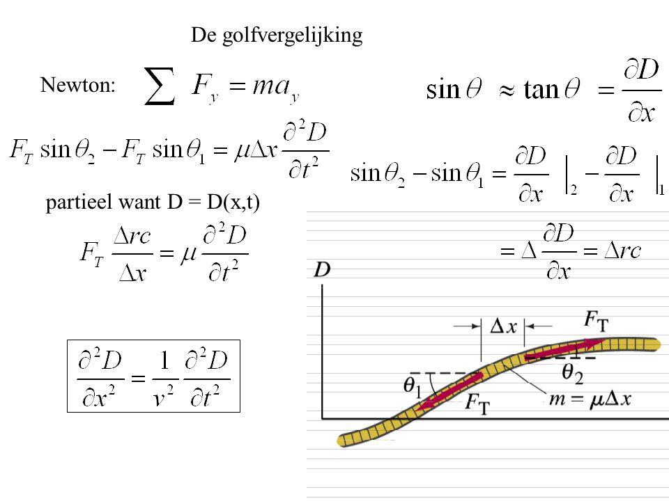 De golfvergelijking Newton: partieel want D = D(x,t)