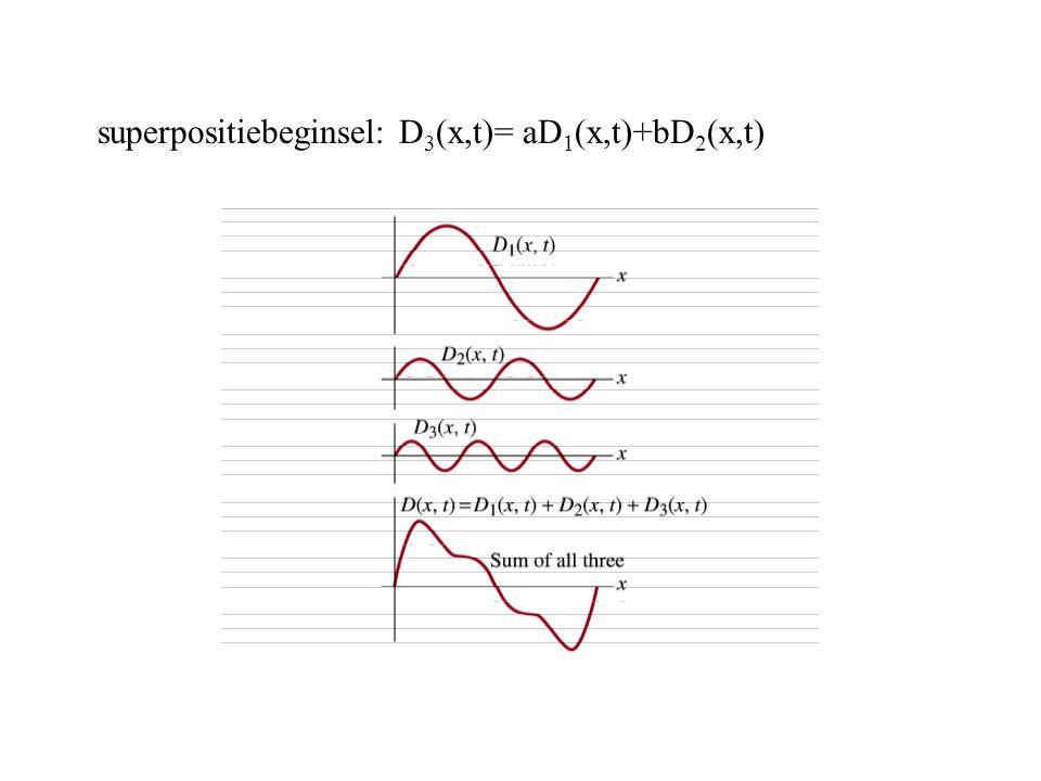 superpositiebeginsel: D3(x,t)= aD1(x,t)+bD2(x,t)