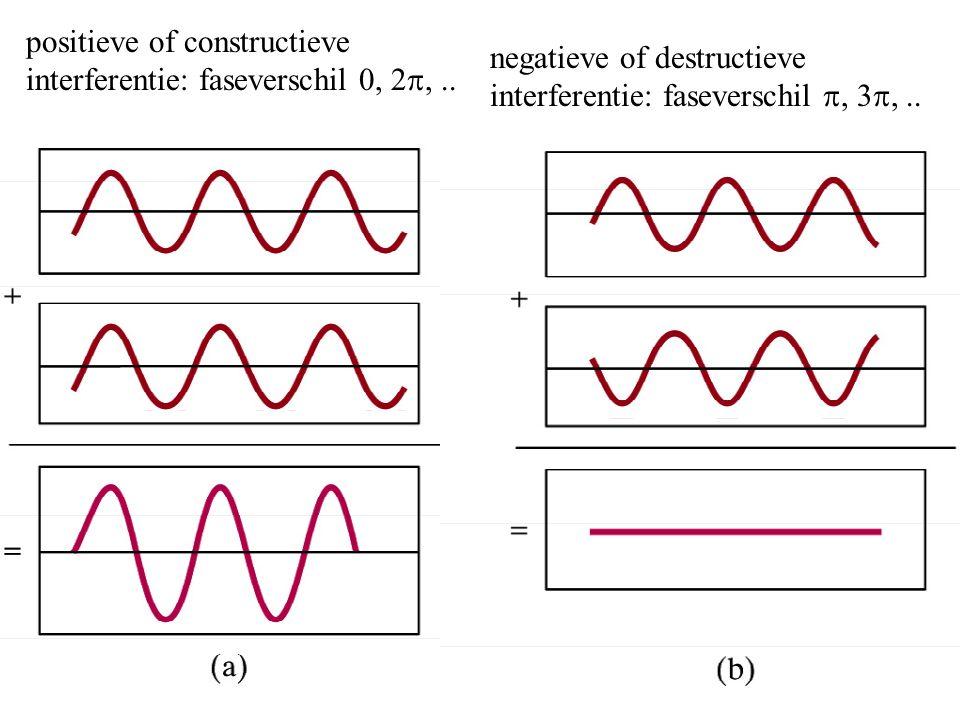 positieve of constructieve interferentie: faseverschil 0, 2p, ..