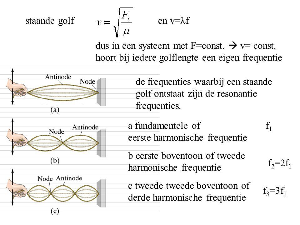 staande golf en v=lf. dus in een systeem met F=const.  v= const. hoort bij iedere golflengte een eigen frequentie.