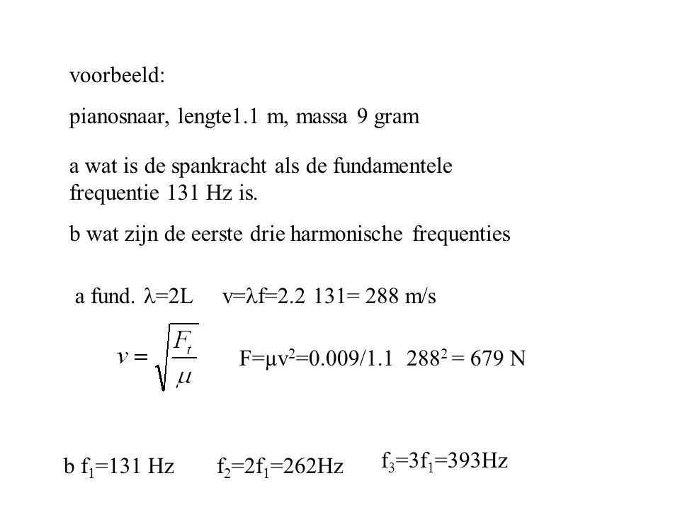voorbeeld: pianosnaar, lengte1.1 m, massa 9 gram. a wat is de spankracht als de fundamentele frequentie 131 Hz is.