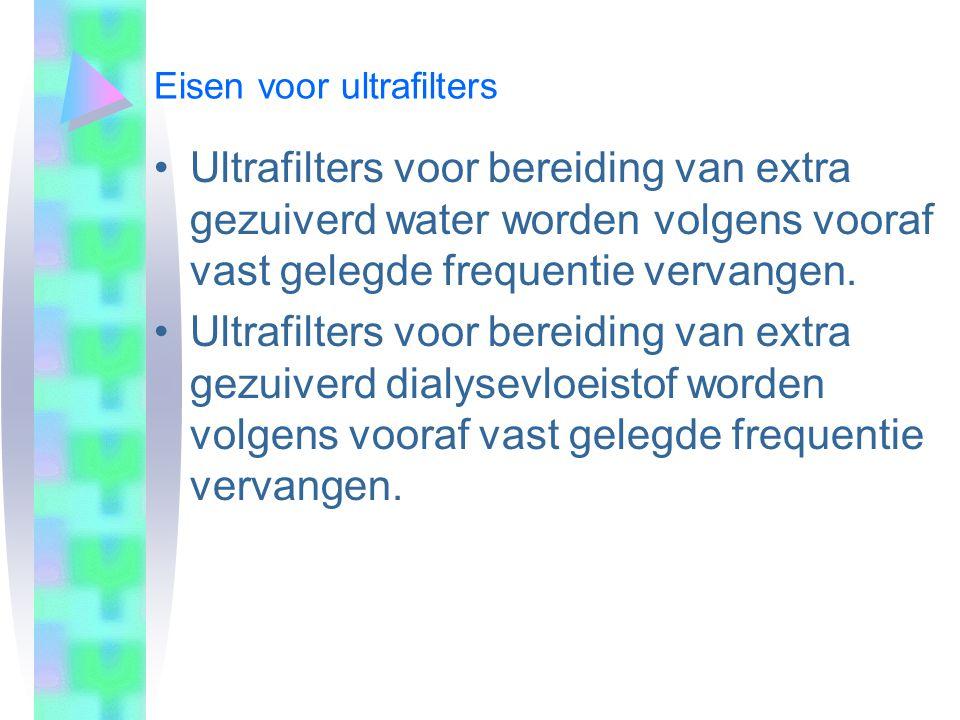 25-3-200425-3-2004 Eisen voor ultrafilters.