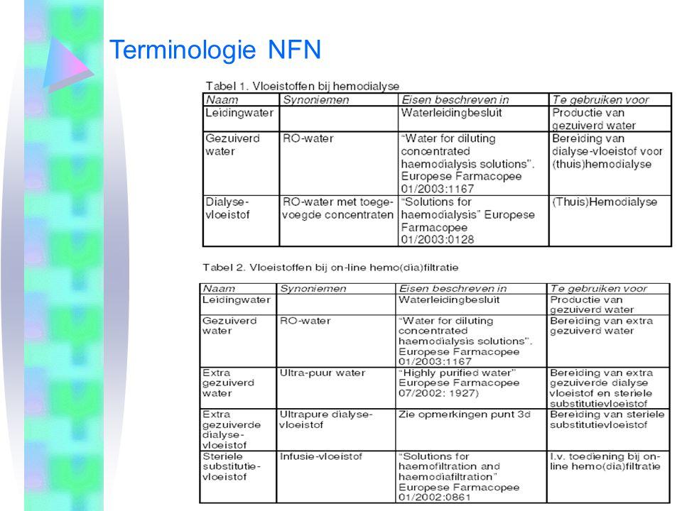25-3-200425-3-2004 Terminologie NFN. De terminologie is onderwerp van gesprek geweest.