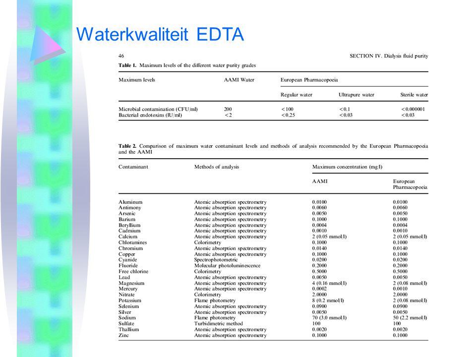 Waterkwaliteit EDTA 25-3-200425-3-2004