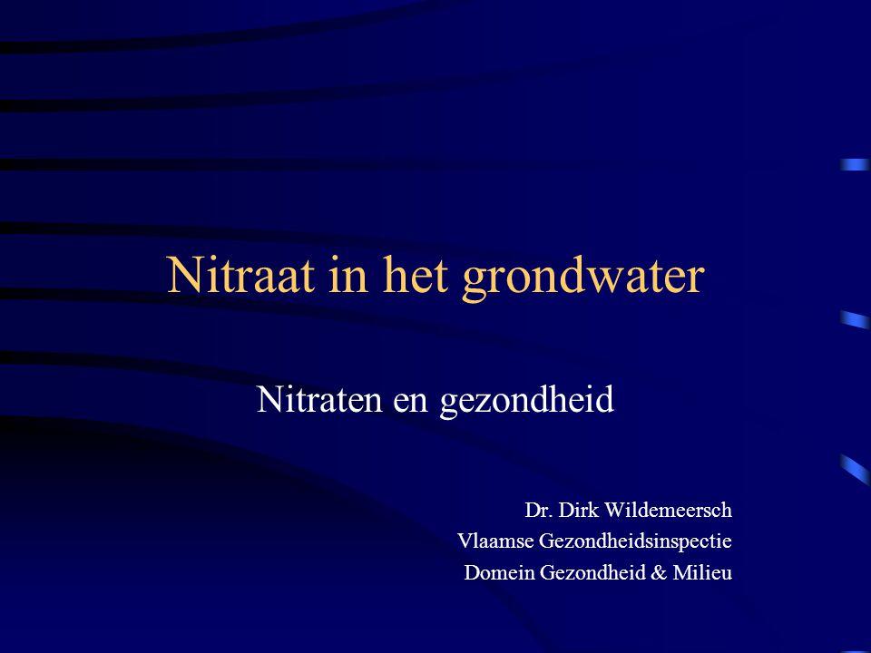 Nitraat in het grondwater