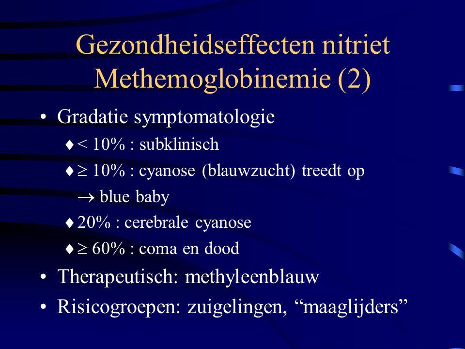 Gezondheidseffecten nitriet Methemoglobinemie (2)