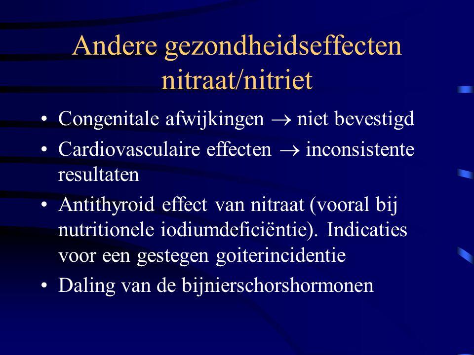 Andere gezondheidseffecten nitraat/nitriet