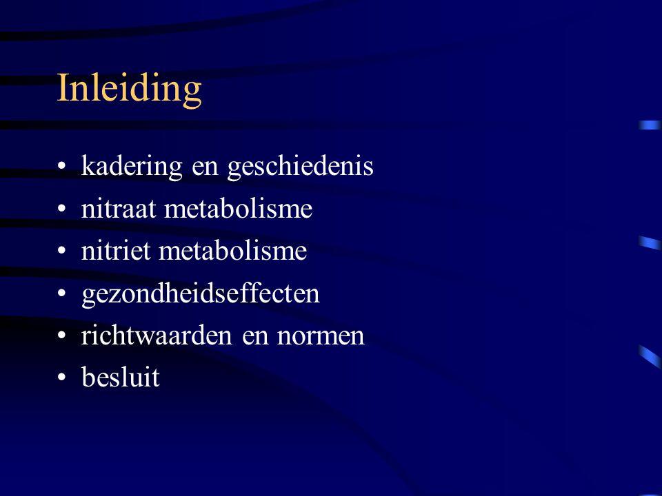 Inleiding kadering en geschiedenis nitraat metabolisme