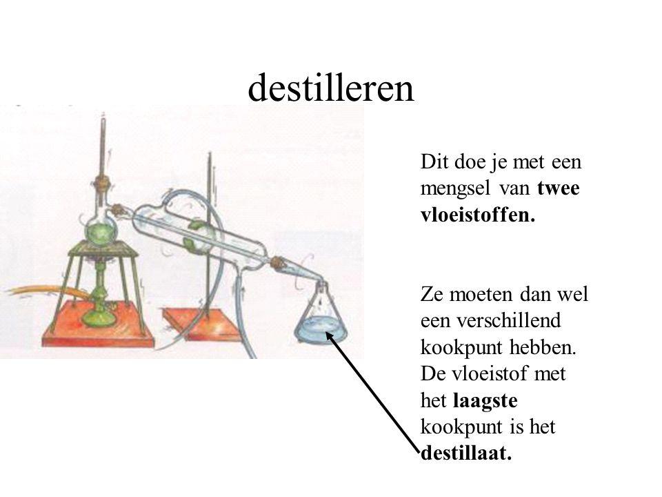 destilleren Dit doe je met een mengsel van twee vloeistoffen.