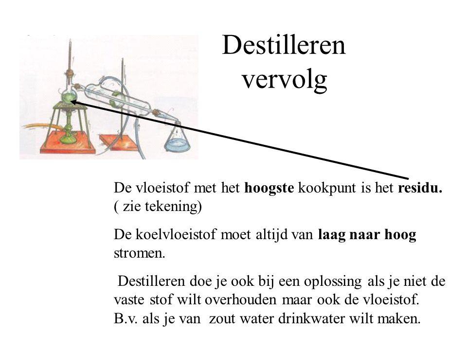 Destilleren vervolg De vloeistof met het hoogste kookpunt is het residu. ( zie tekening) De koelvloeistof moet altijd van laag naar hoog stromen.