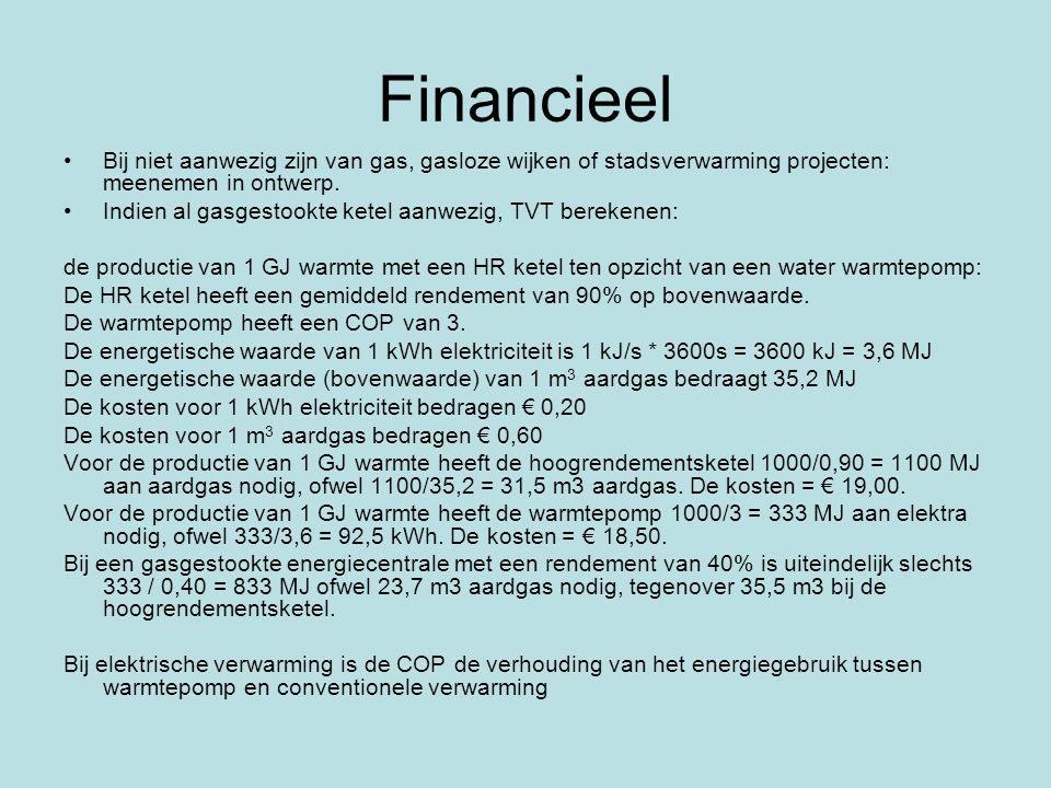 Financieel Bij niet aanwezig zijn van gas, gasloze wijken of stadsverwarming projecten: meenemen in ontwerp.