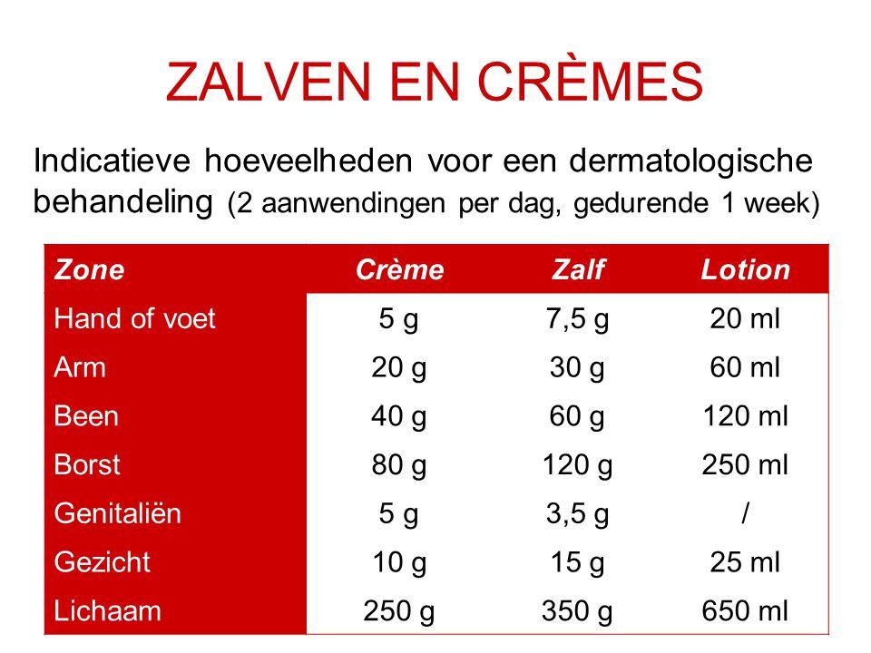 ZALVEN EN CRÈMES Indicatieve hoeveelheden voor een dermatologische behandeling (2 aanwendingen per dag, gedurende 1 week)