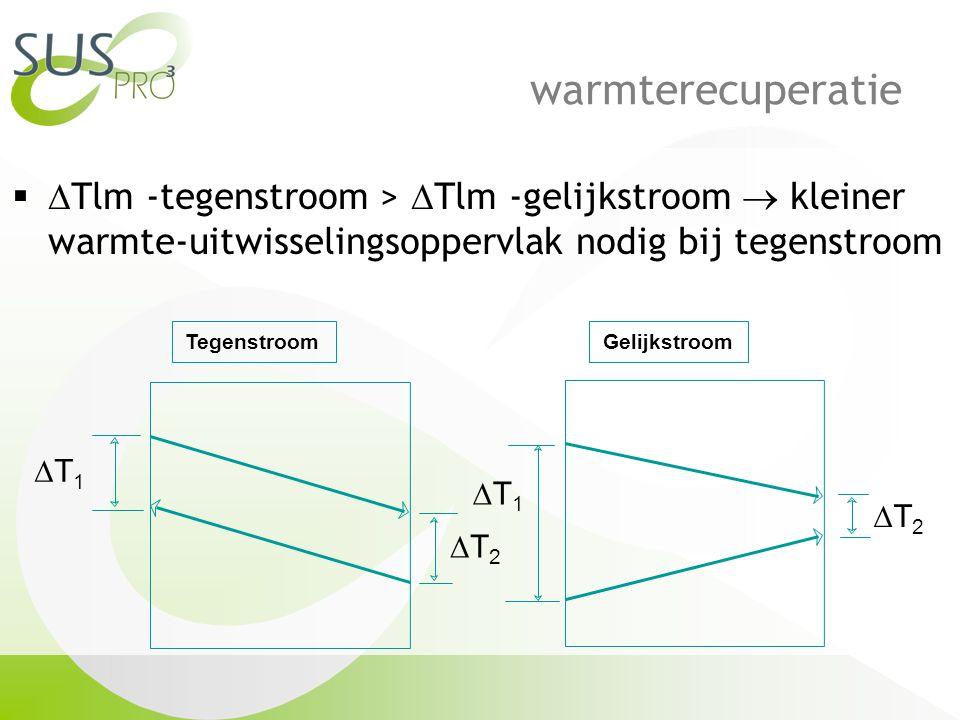 warmterecuperatie DTlm -tegenstroom > DTlm -gelijkstroom ® kleiner warmte-uitwisselingsoppervlak nodig bij tegenstroom.