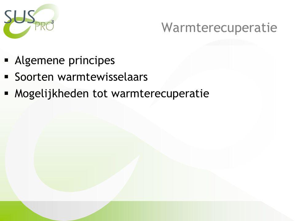 Warmterecuperatie Algemene principes Soorten warmtewisselaars
