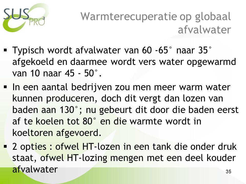 Warmterecuperatie op globaal afvalwater