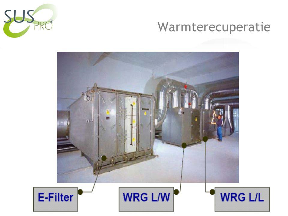 Warmterecuperatie