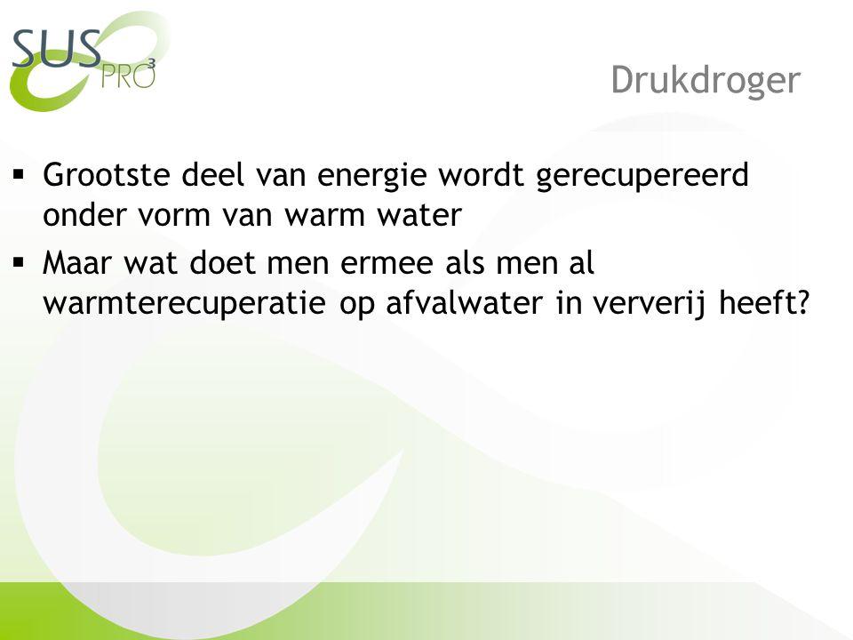 Drukdroger Grootste deel van energie wordt gerecupereerd onder vorm van warm water.