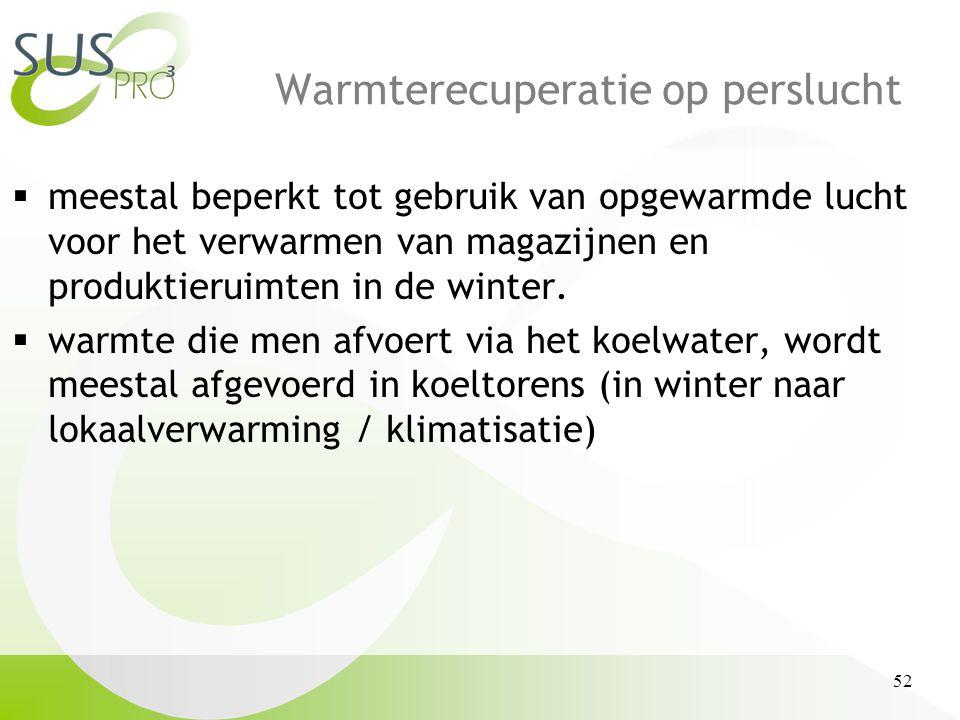 Warmterecuperatie op perslucht