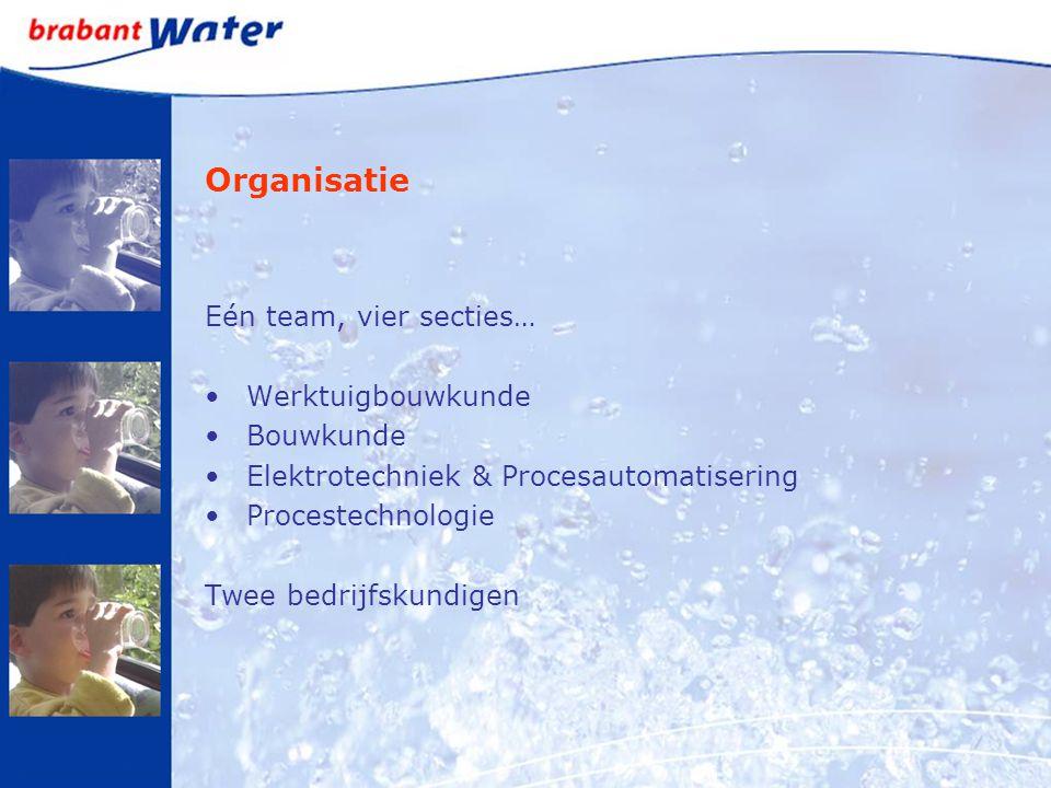 Organisatie Eén team, vier secties… Werktuigbouwkunde Bouwkunde