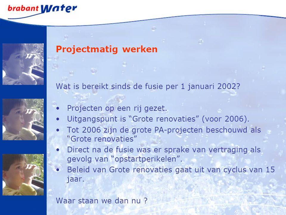 Projectmatig werken Wat is bereikt sinds de fusie per 1 januari 2002