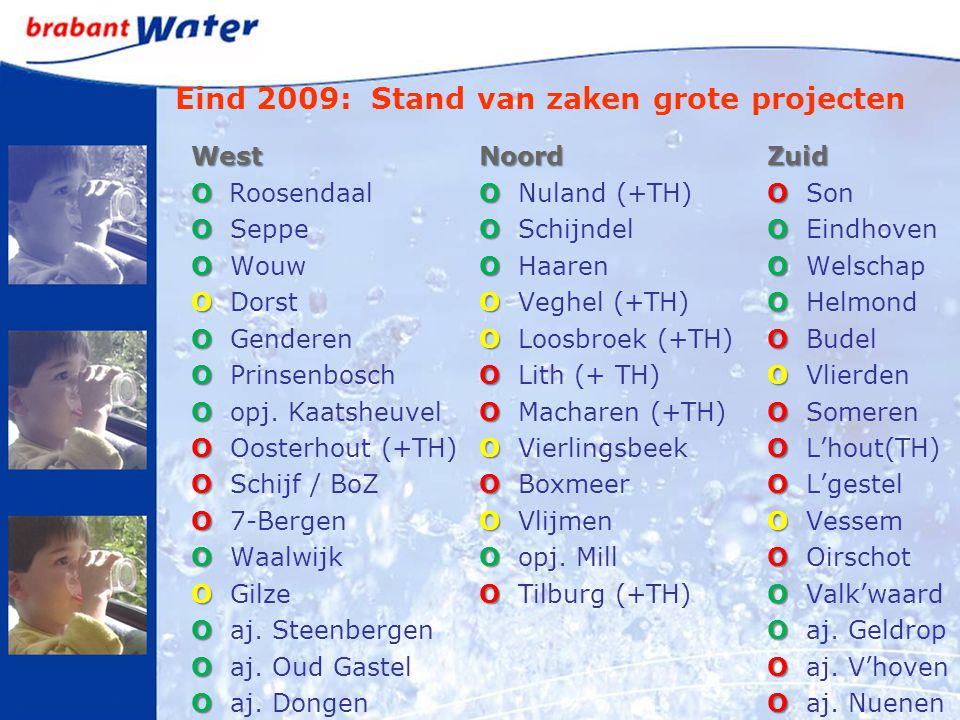 Eind 2009: Stand van zaken grote projecten