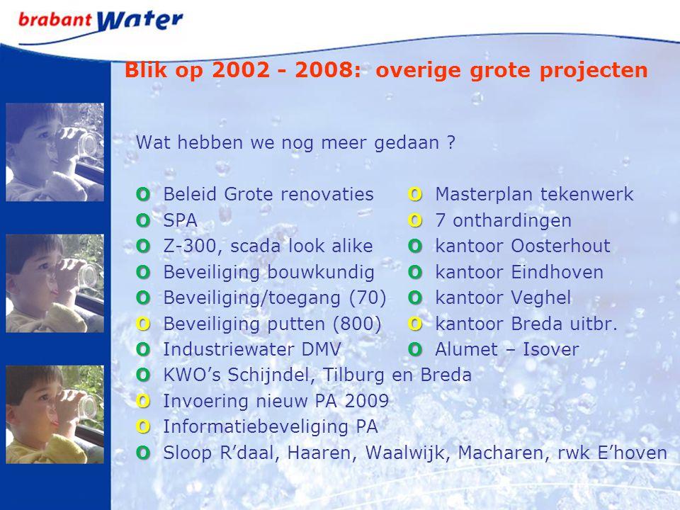 Blik op 2002 - 2008: overige grote projecten