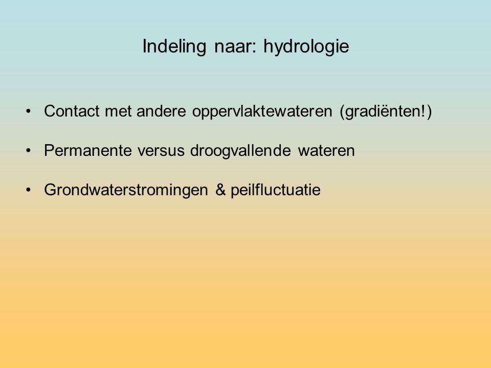 Indeling naar: hydrologie