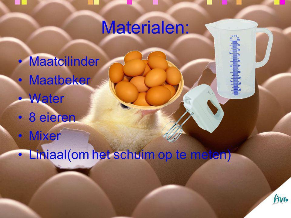 Materialen: Maatcilinder Maatbeker Water 8 eieren Mixer