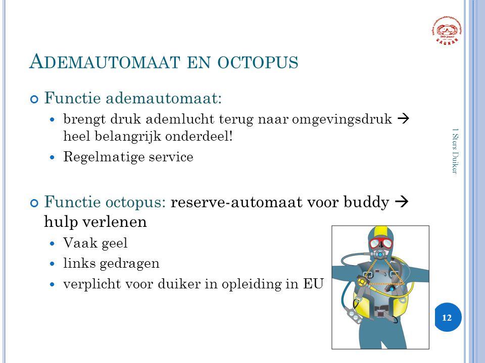 Ademautomaat en octopus