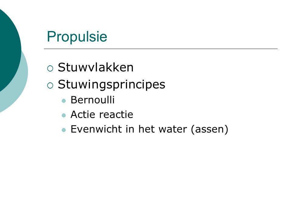 Propulsie Stuwvlakken Stuwingsprincipes Bernoulli Actie reactie
