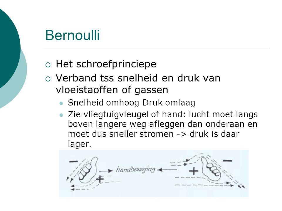 Bernoulli Het schroefprinciepe