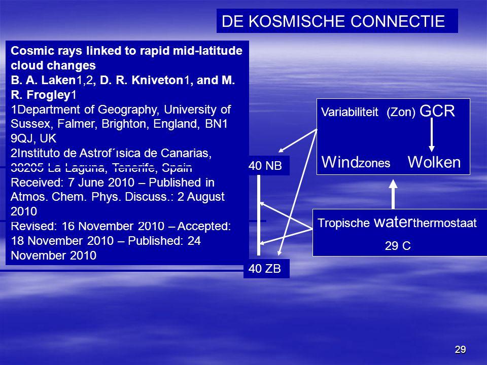 DE KOSMISCHE CONNECTIE