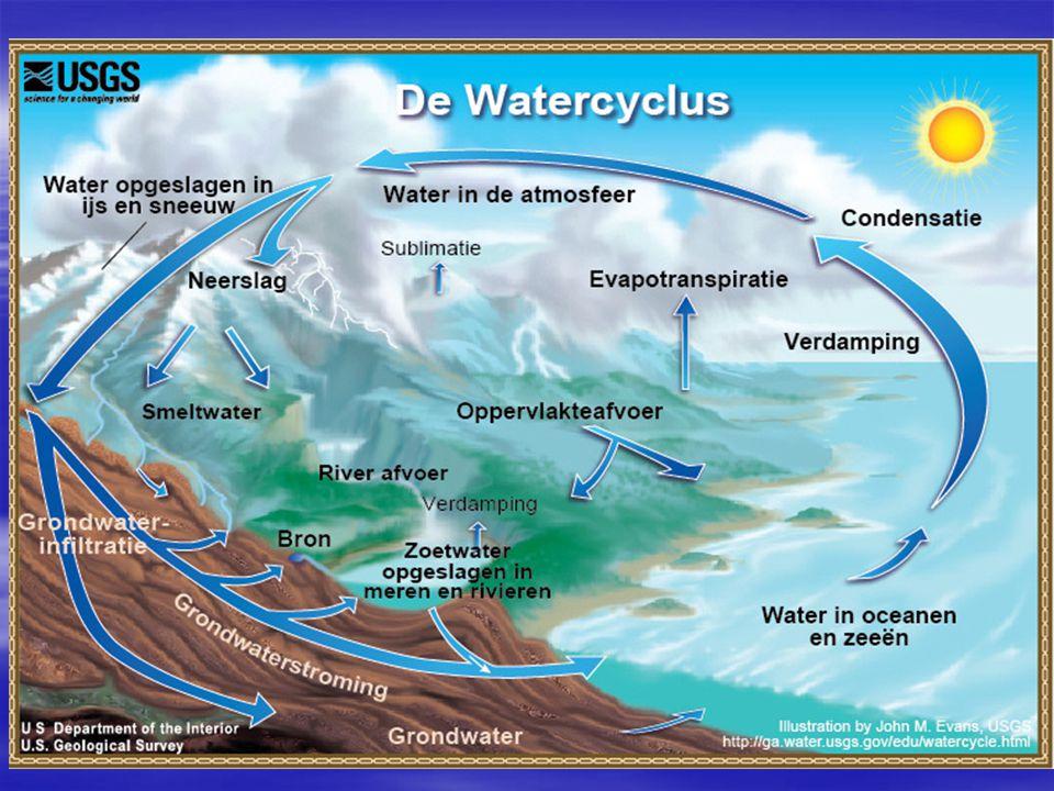 ZON DE KRACHTBRON IS DE DE STABILISATOR IS DE WATERHUISHOUDING
