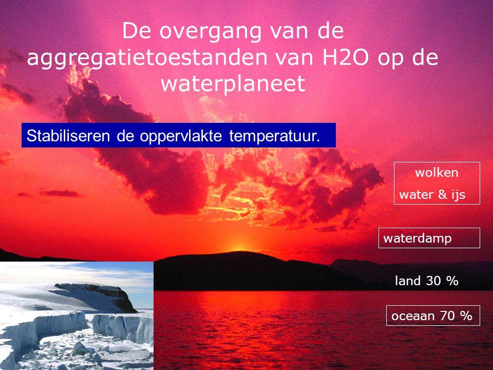 De overgang van de aggregatietoestanden van H2O op de waterplaneet