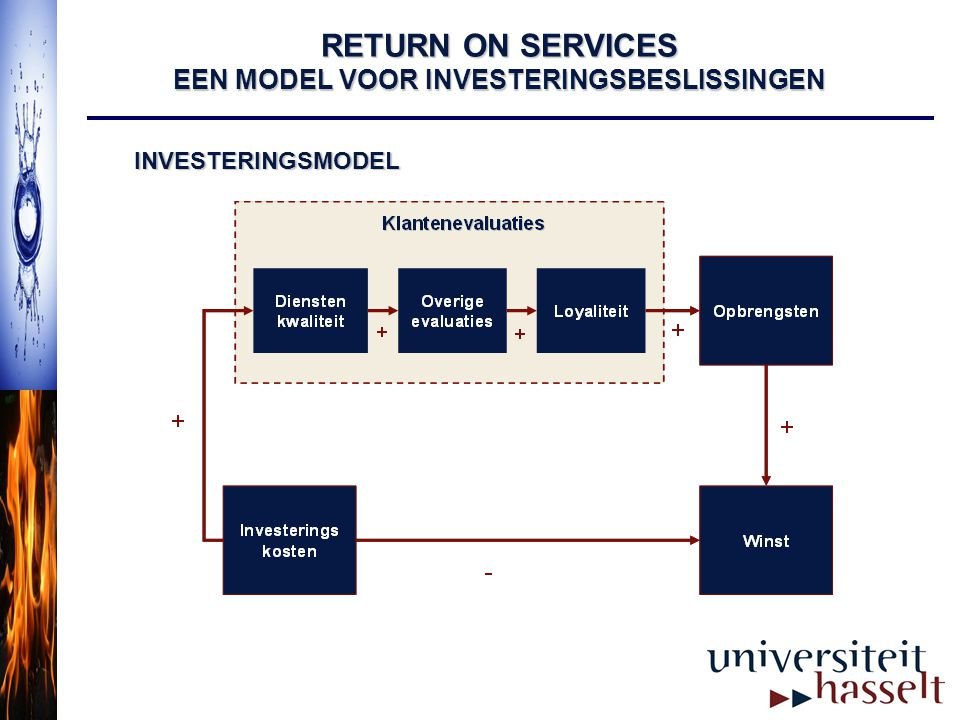 RETURN ON SERVICES EEN MODEL VOOR INVESTERINGSBESLISSINGEN