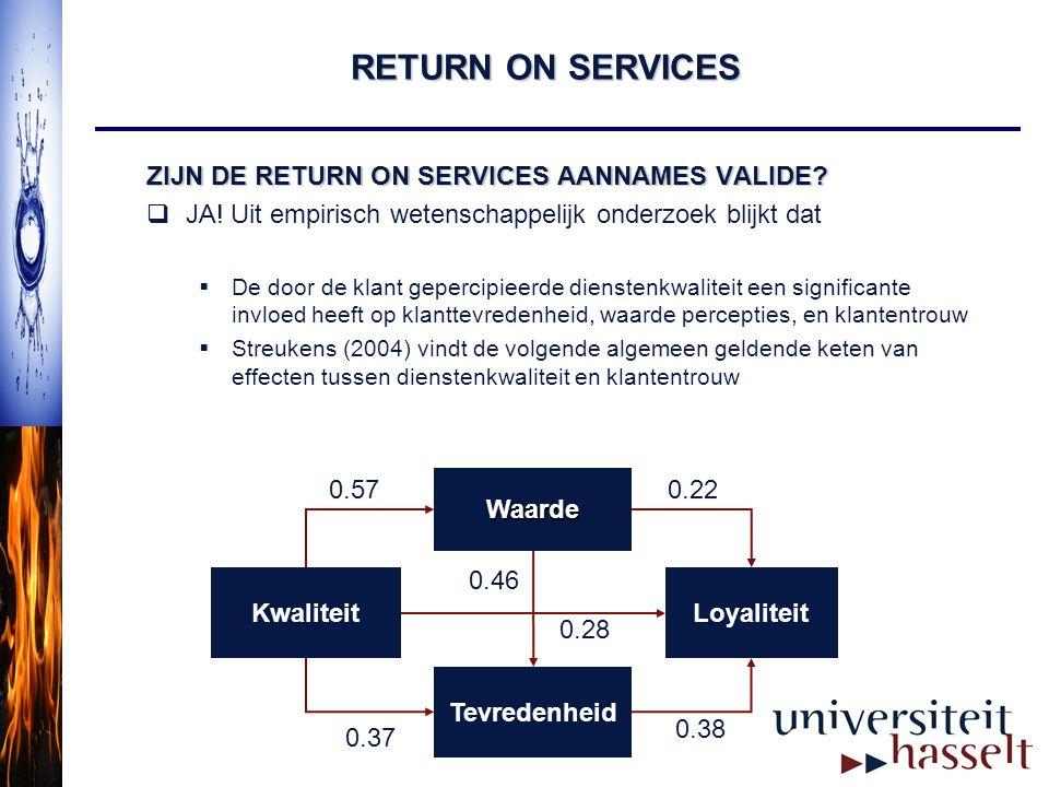 RETURN ON SERVICES ZIJN DE RETURN ON SERVICES AANNAMES VALIDE