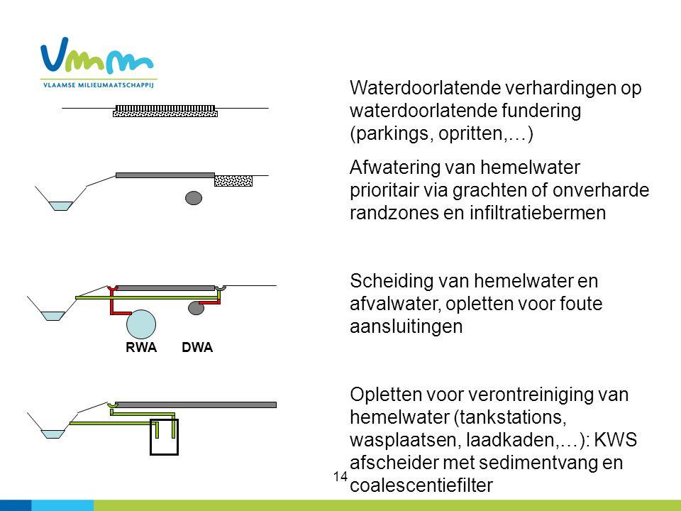 Waterdoorlatende verhardingen op waterdoorlatende fundering (parkings, opritten,…)