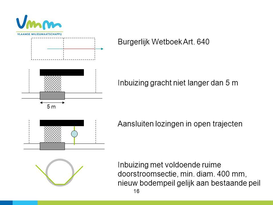 Burgerlijk Wetboek Art. 640
