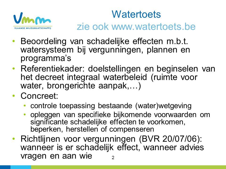 Watertoets zie ook www.watertoets.be