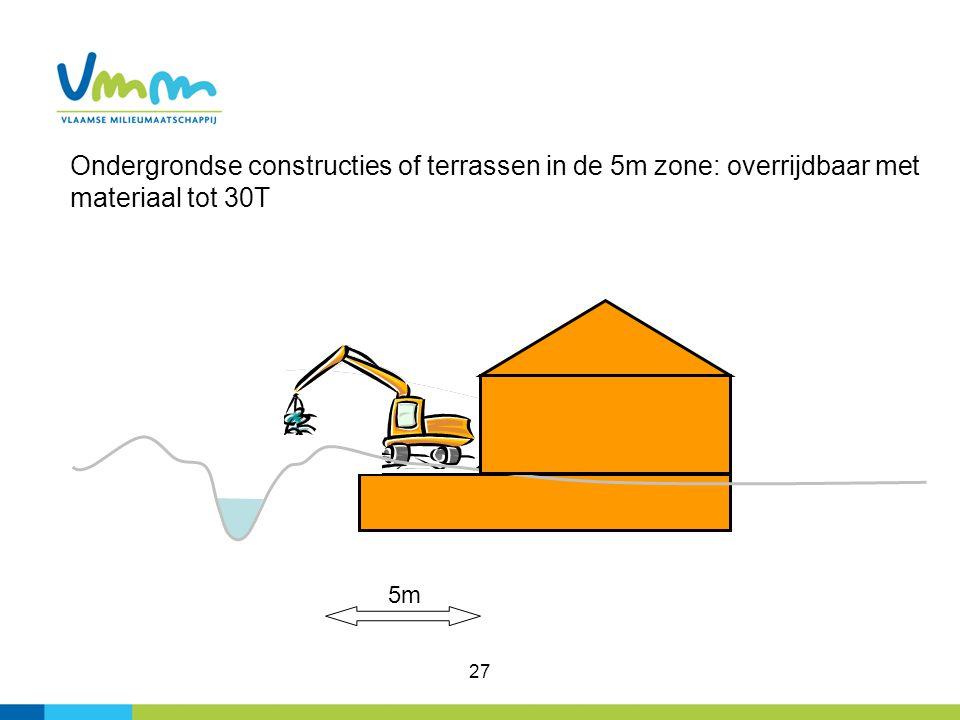 Ondergrondse constructies of terrassen in de 5m zone: overrijdbaar met materiaal tot 30T