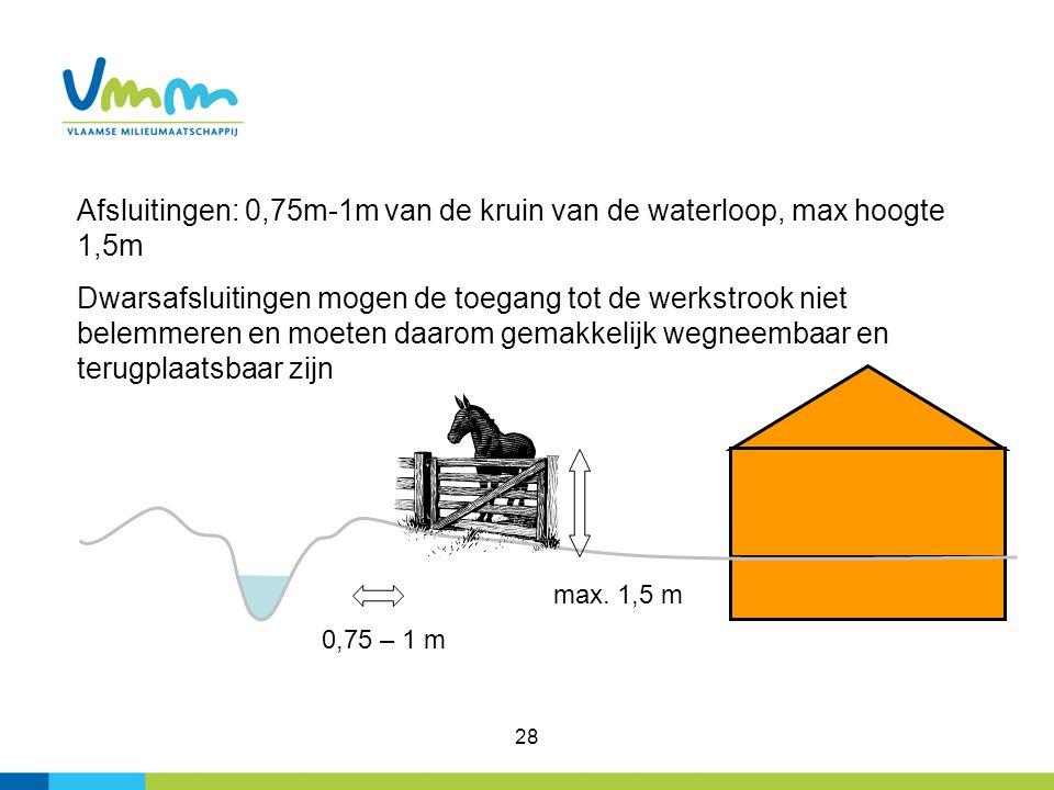 Afsluitingen: 0,75m-1m van de kruin van de waterloop, max hoogte 1,5m