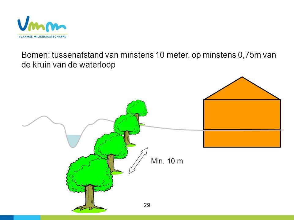 Bomen: tussenafstand van minstens 10 meter, op minstens 0,75m van de kruin van de waterloop