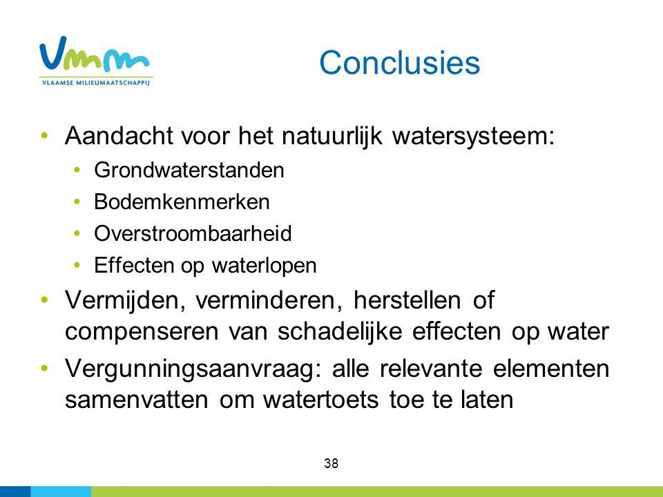 Conclusies Aandacht voor het natuurlijk watersysteem: