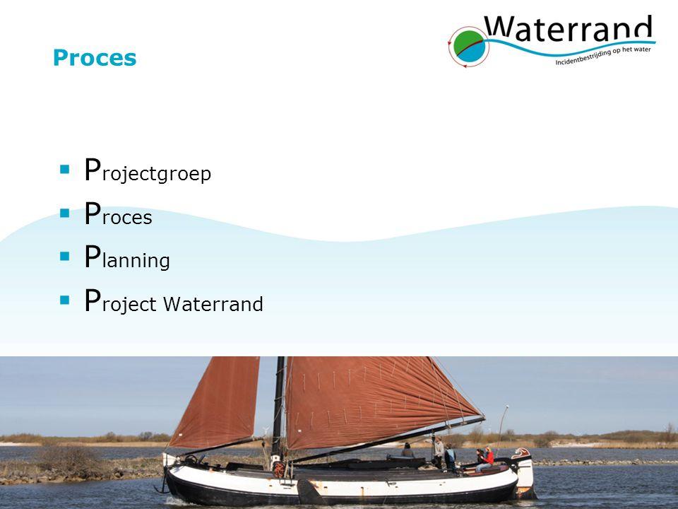 Presentatie Waterrand