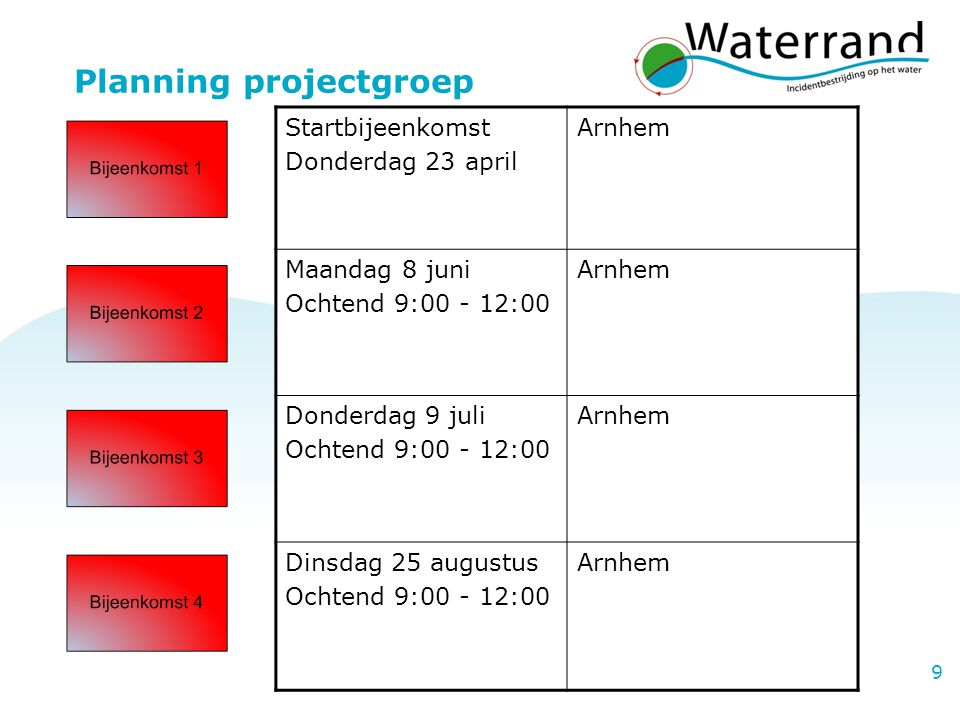 Planning projectgroep
