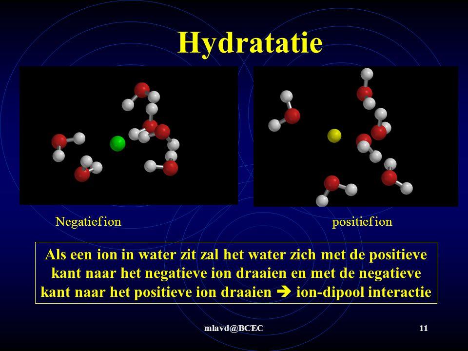 Hydratatie Negatief ion. positief ion.