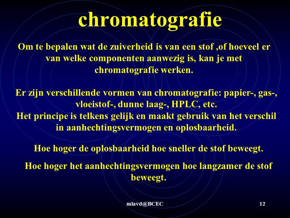 chromatografie Om te bepalen wat de zuiverheid is van een stof ,of hoeveel er van welke componenten aanwezig is, kan je met chromatografie werken.