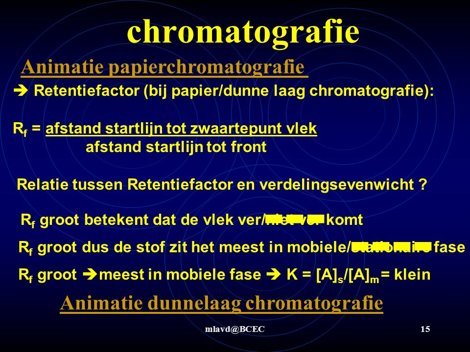 chromatografie Animatie papierchromatografie